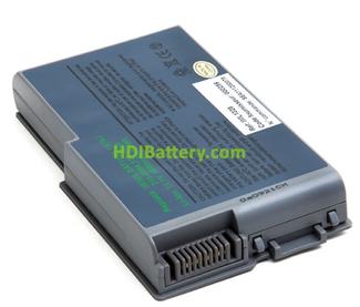 Batería ordenador portátil 11.1V 4600mAh Dell Inspiron 500M, Inspiron D800, M9014